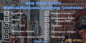 Medical Marijuana qualifying conditions in New York