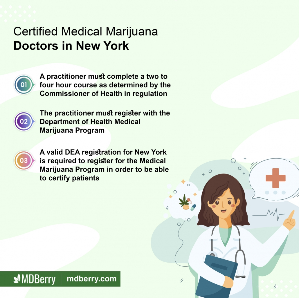 Certified Medical Marijuana Doctors in NY