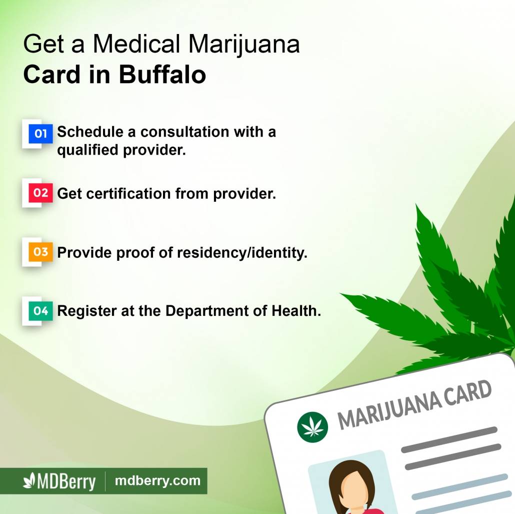 Get Medical Marijuana Card in Buffalo