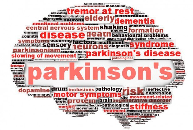 parkinsons DISEASE AND MEDICAL CANNABIS