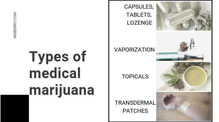 Types of medical marijuana