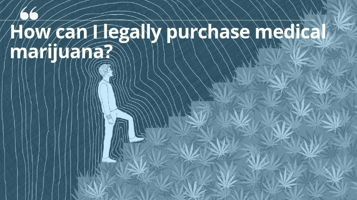 How can I legally purchase medical marijuana?