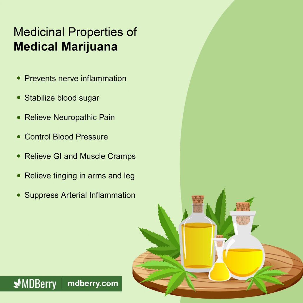 Medicine, Medical Marijuana and MMJ Doctor