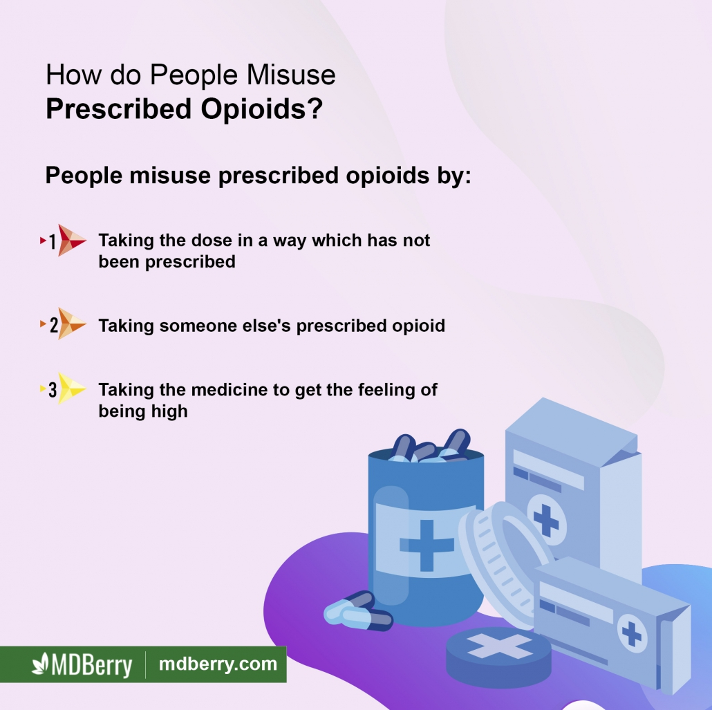 How do people misuse opioids?