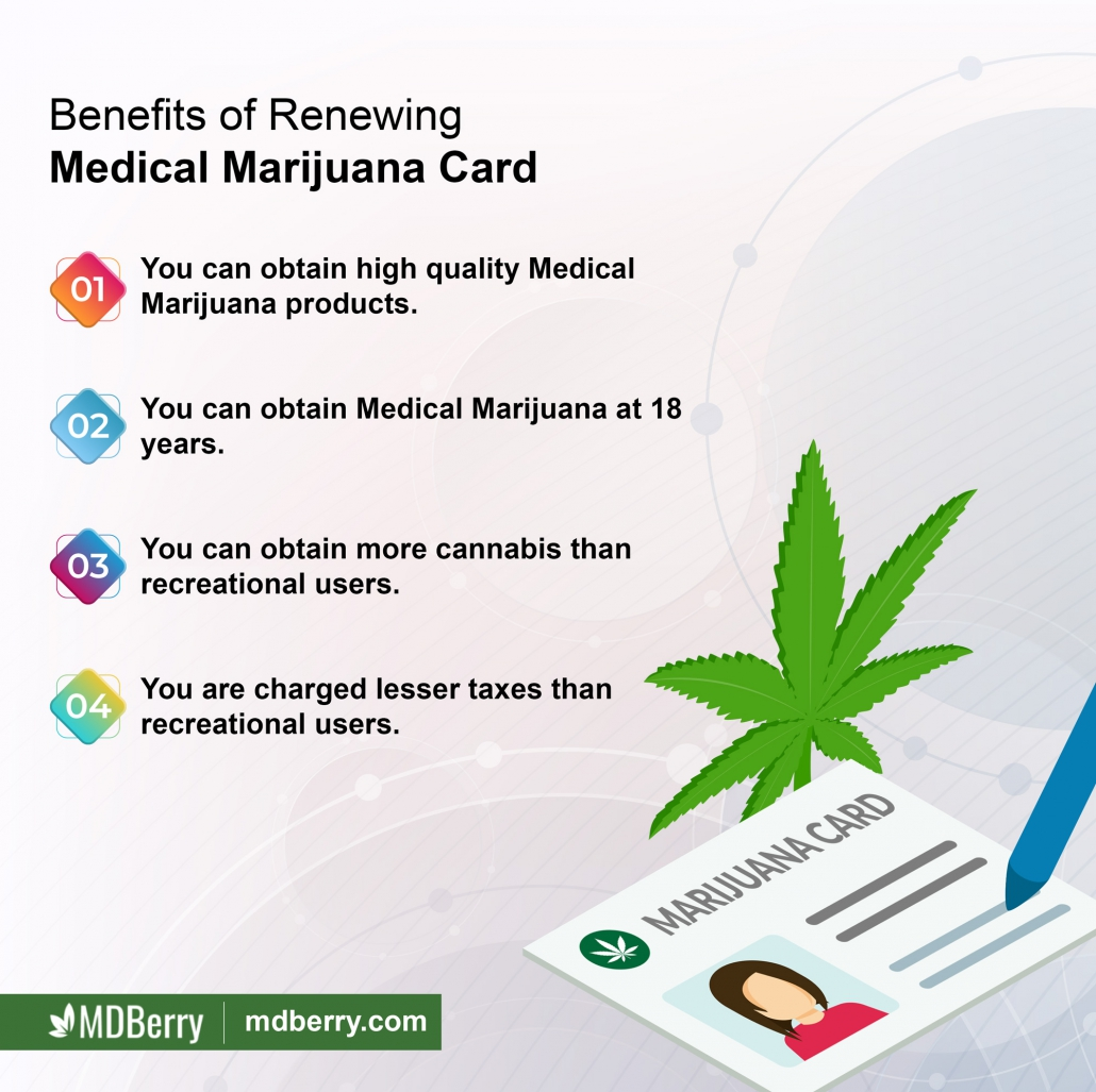 Medical Marijuana Card and MMJ Doctor