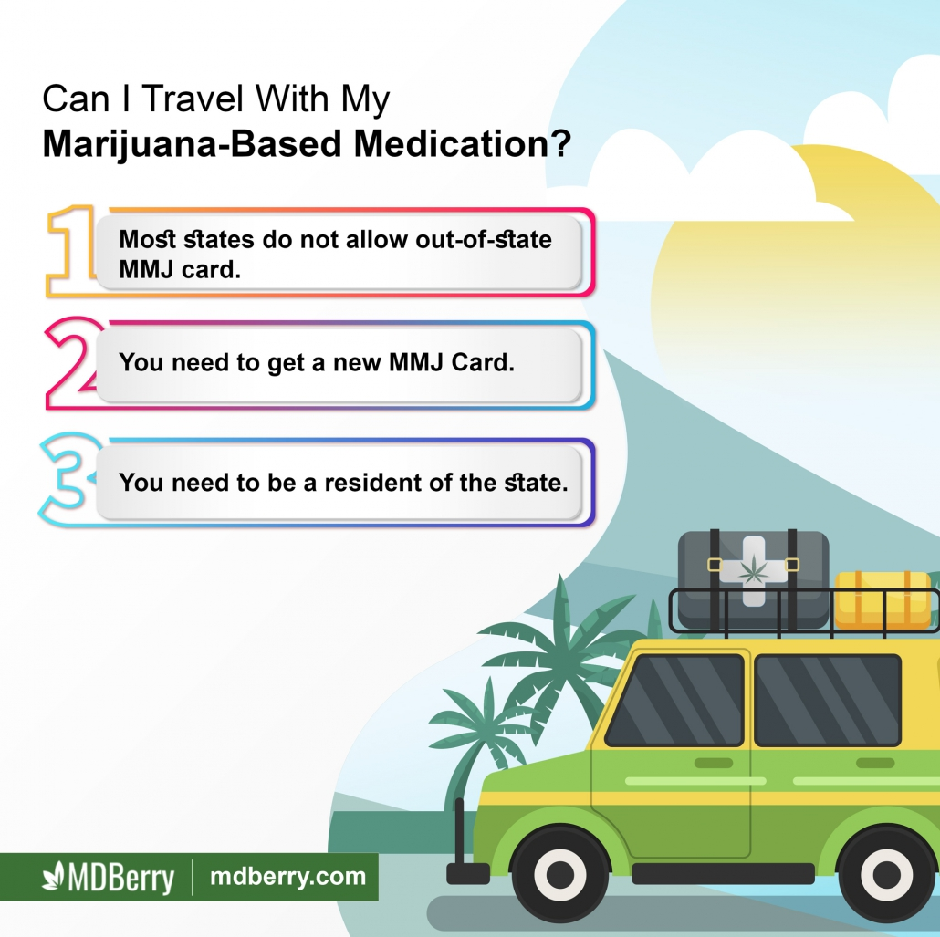 Inter state travel and Medical Marijuana