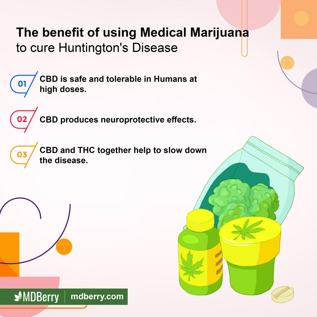 Treating Huntington's Disease with Medical Marijuana