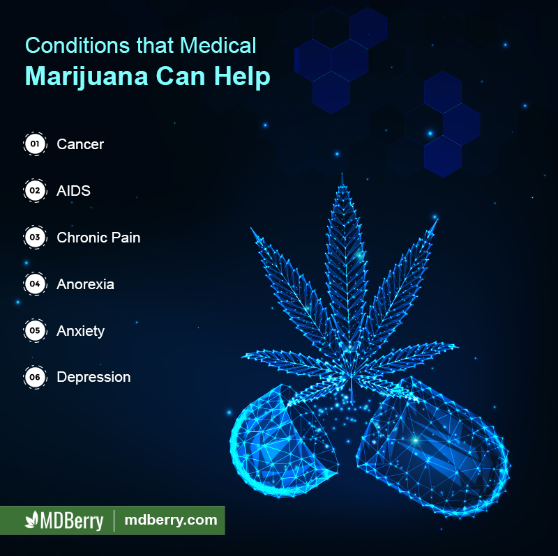 Medical marijuana OK