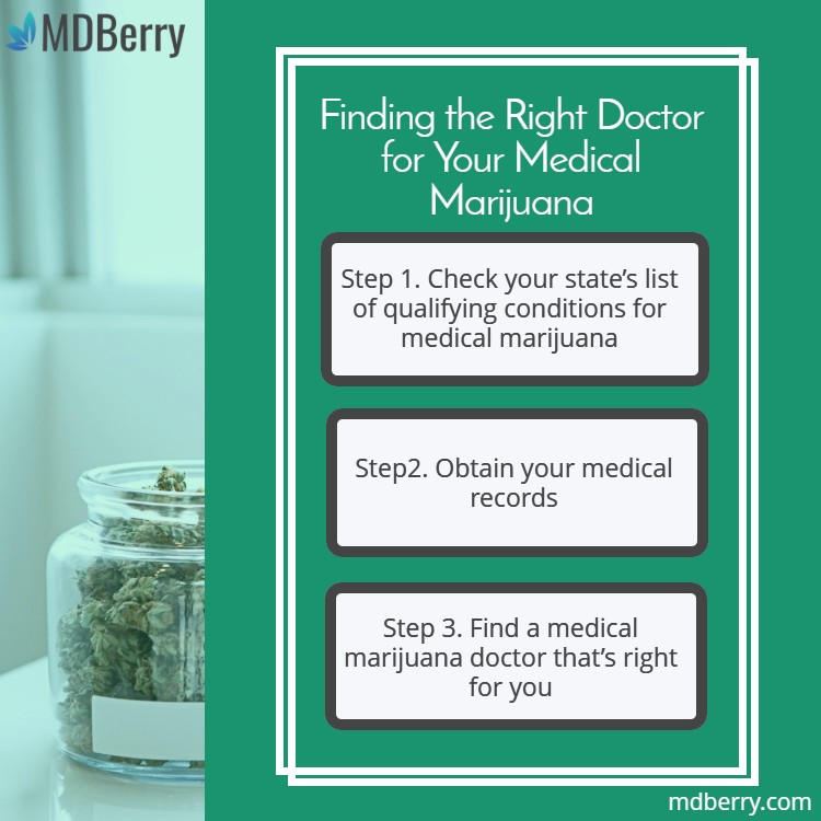 Doctor for your medical marijuana card