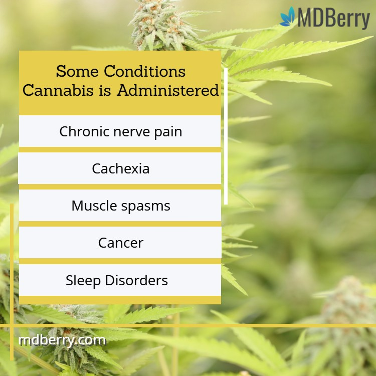 Some Conditions Cannabis is Administered