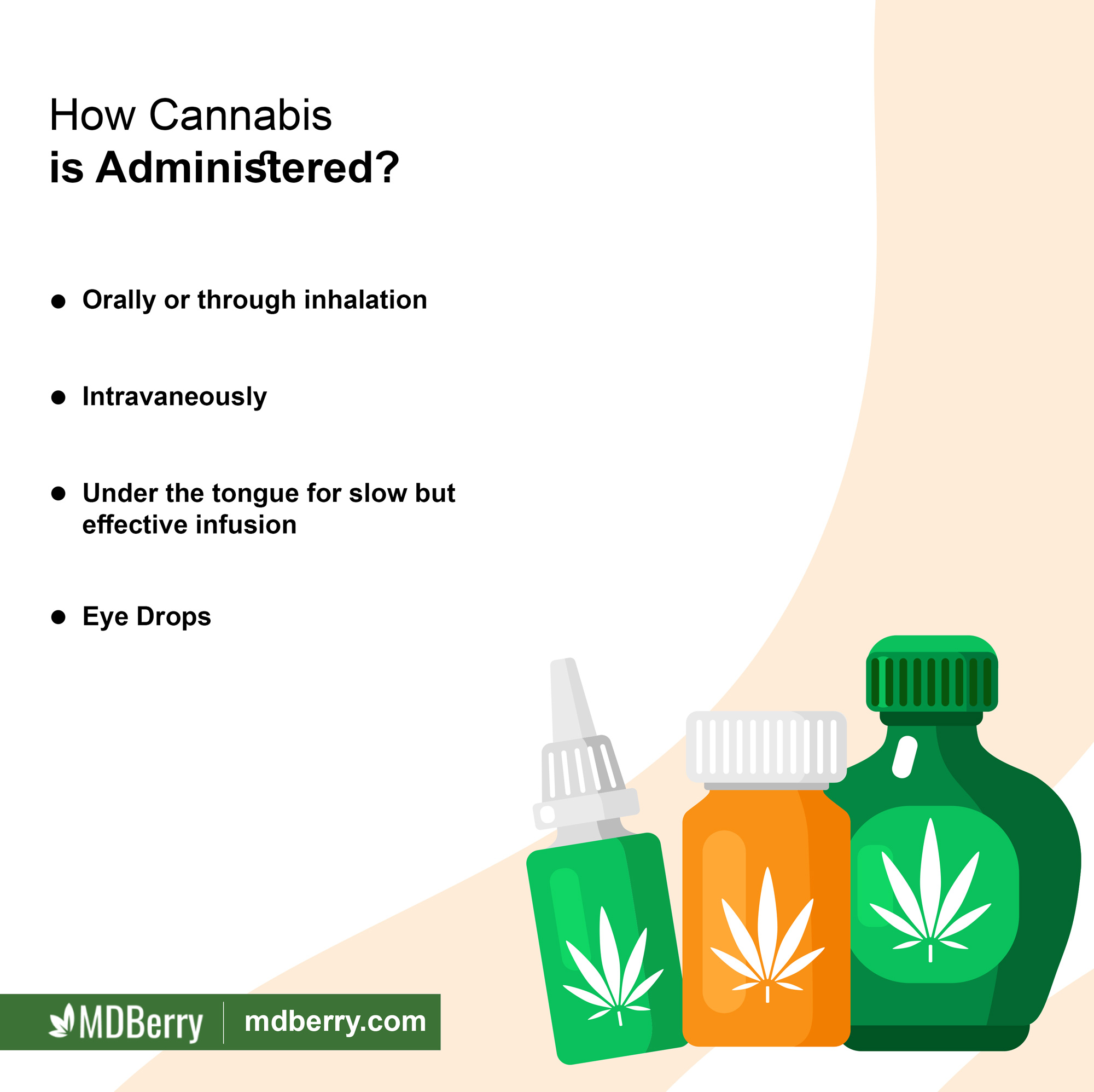 Cannabis forms