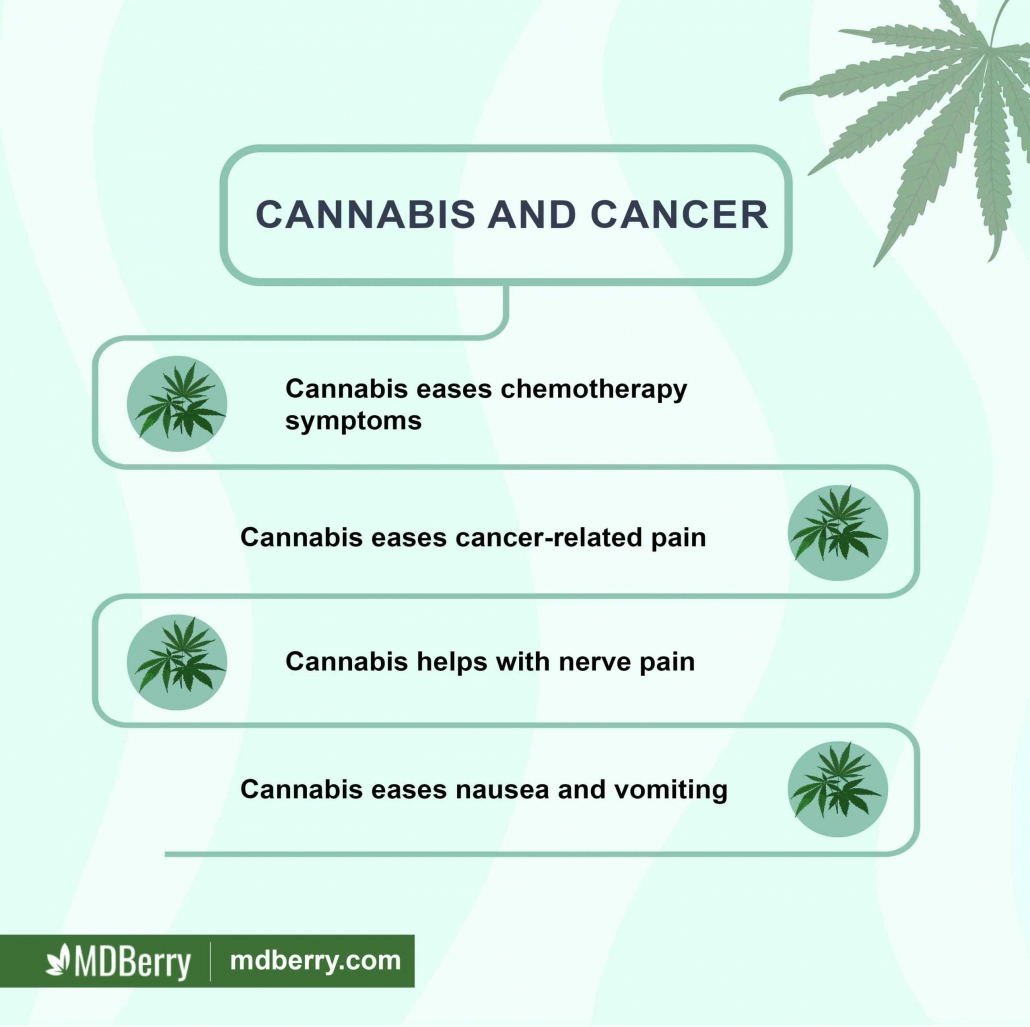 Cannabis for cancer