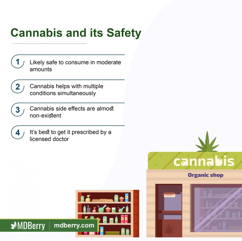 Cannabis and its safety 1