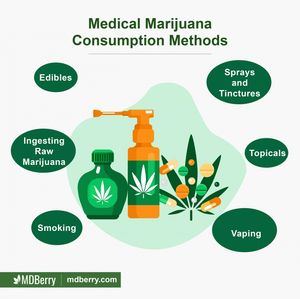 Consuming medical marijuana