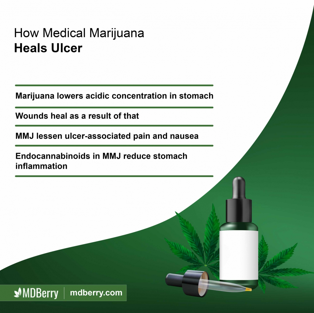 Medical marijuana ulcers