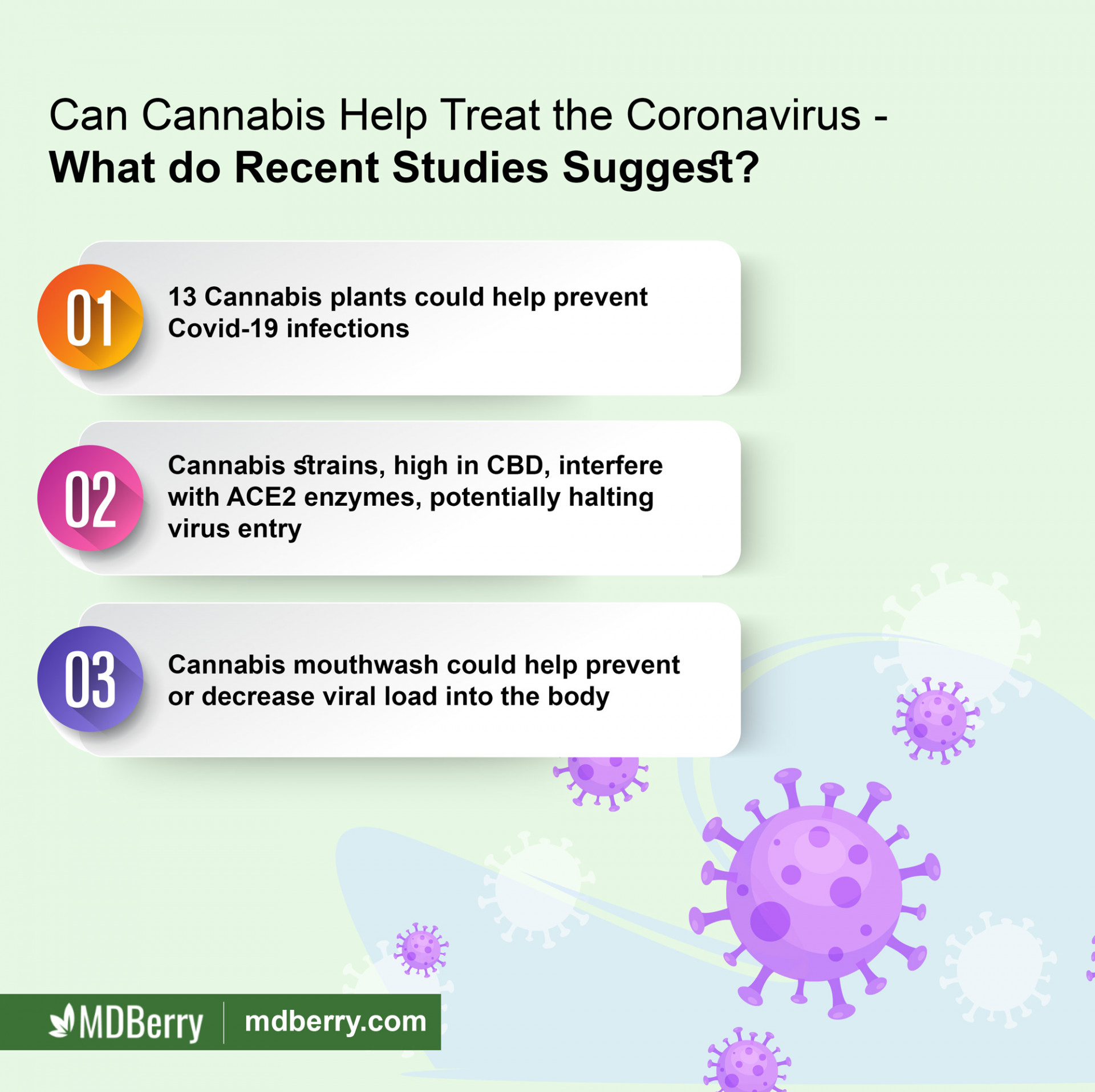 Cannabis for coronavirus