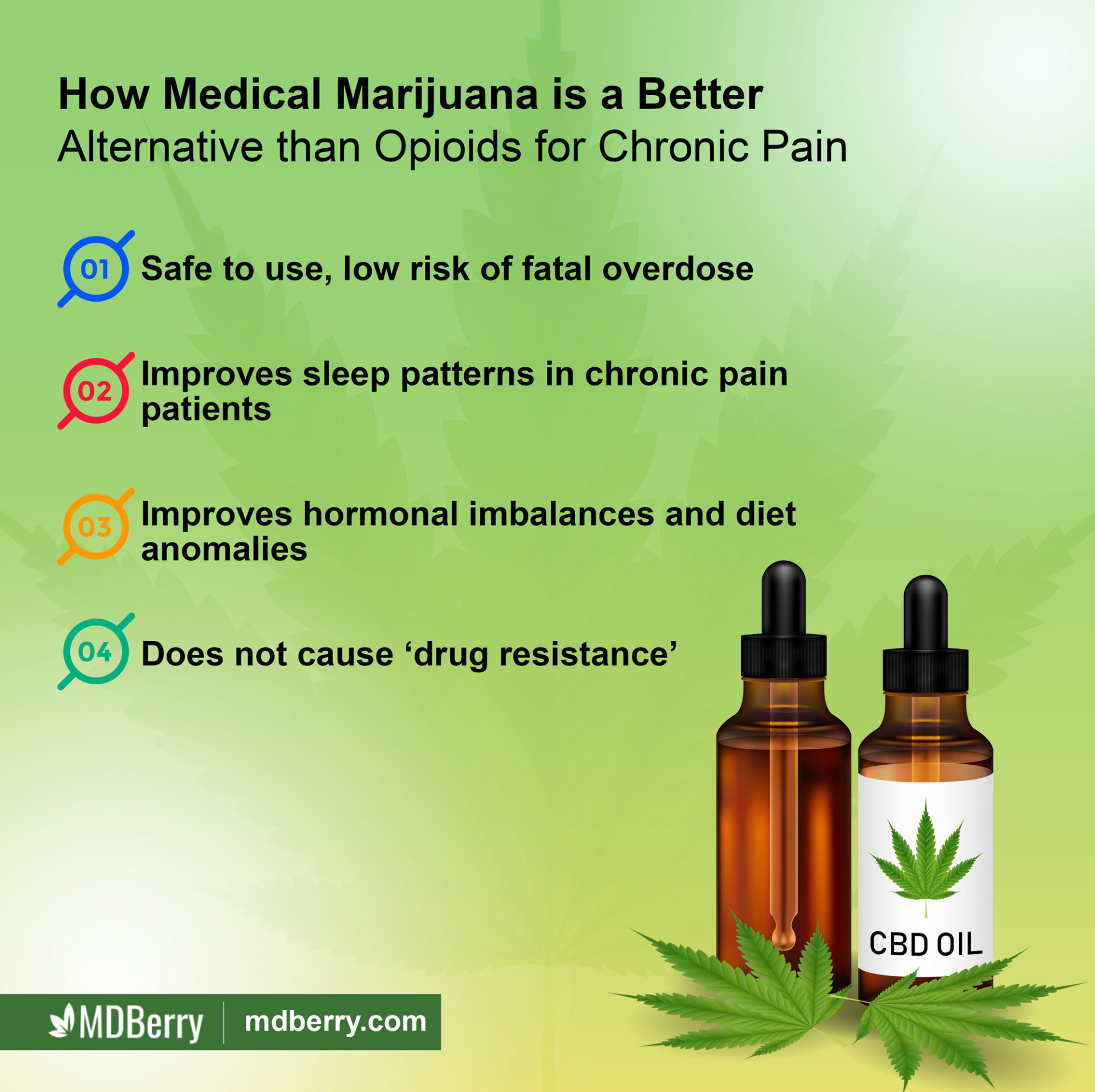 Medical marijuana chronic pain