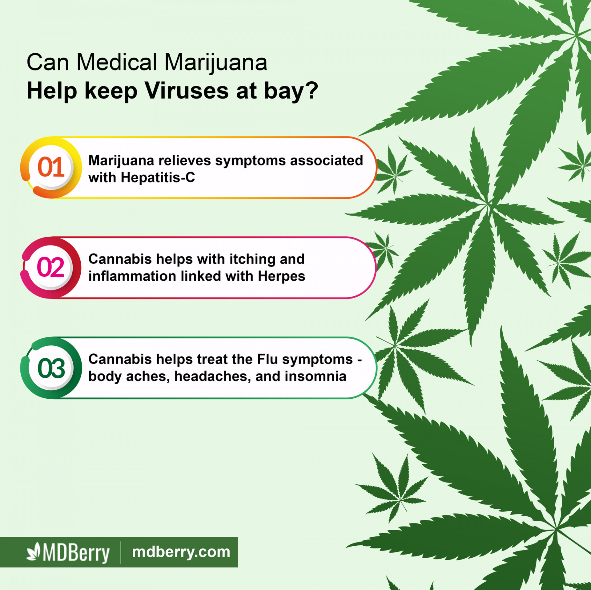 Cannabis for viruses