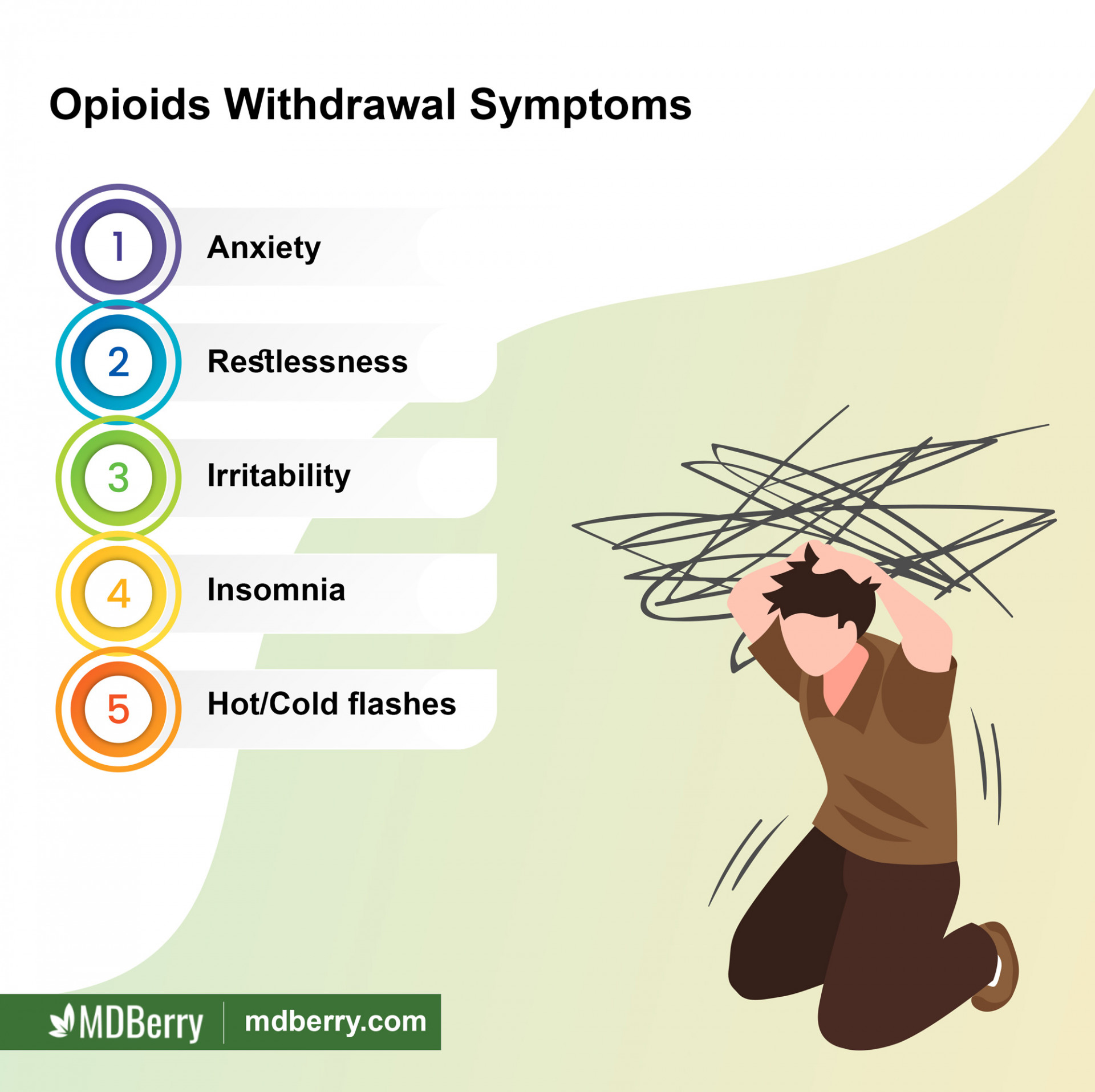 opioids withdrawal effects