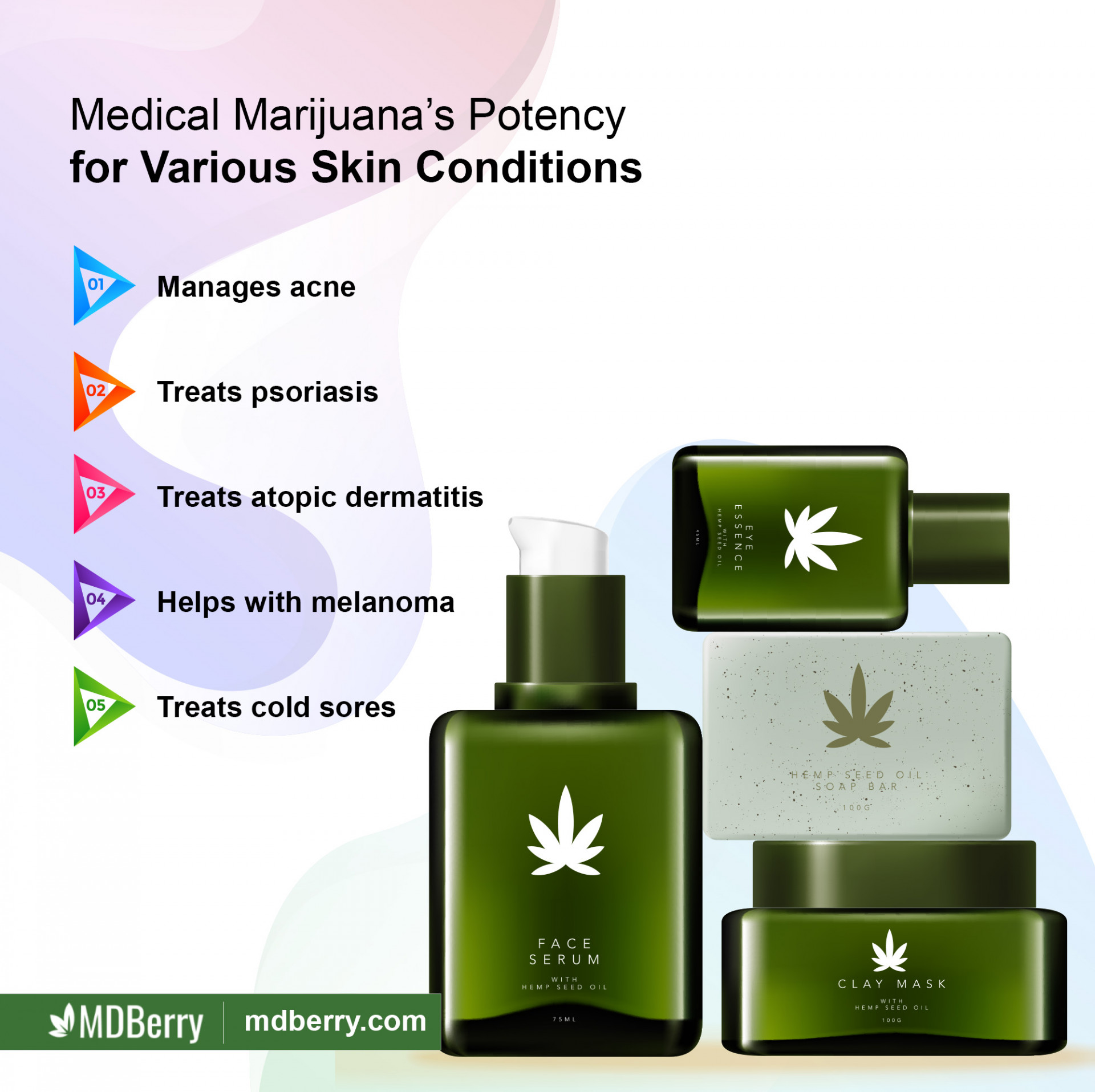 Medical marijuana skin conditions