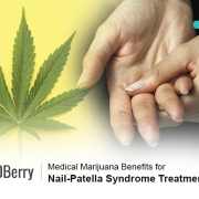 Nail Patella Syndrome Treatment