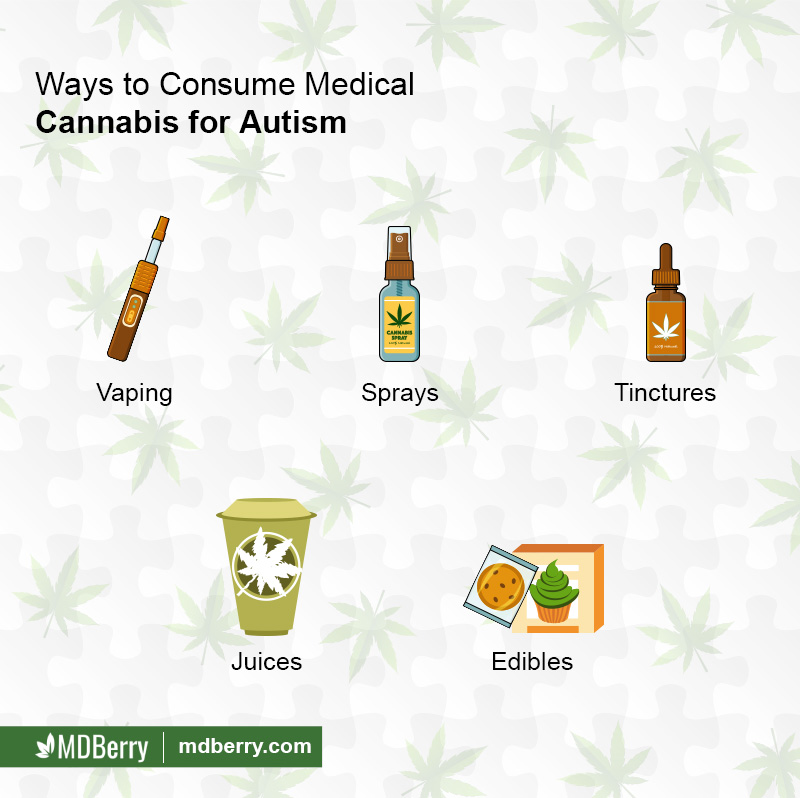 Ways to Consume Medical Cannabis for Autism